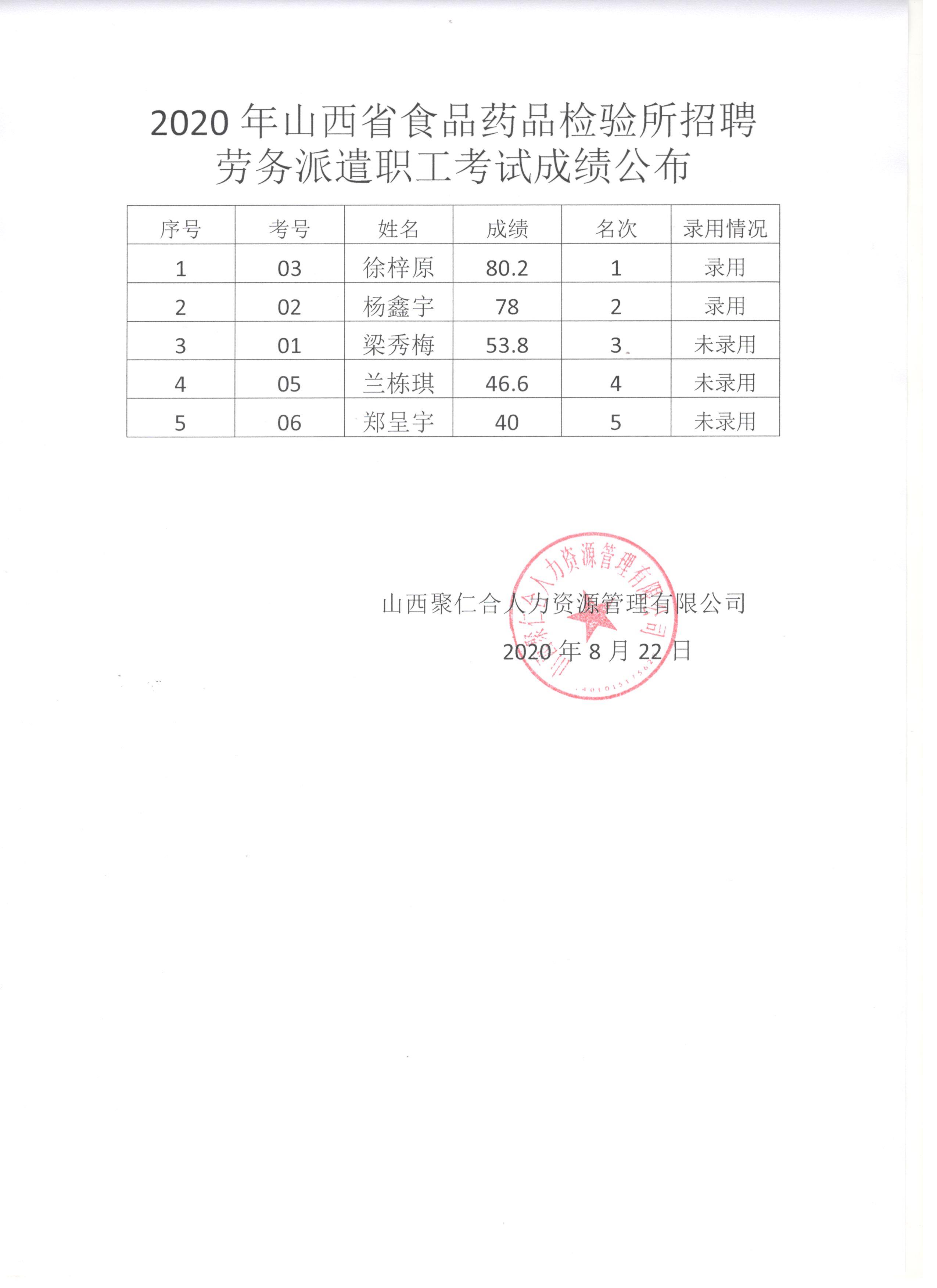 公布成績(蓋章).jpg
